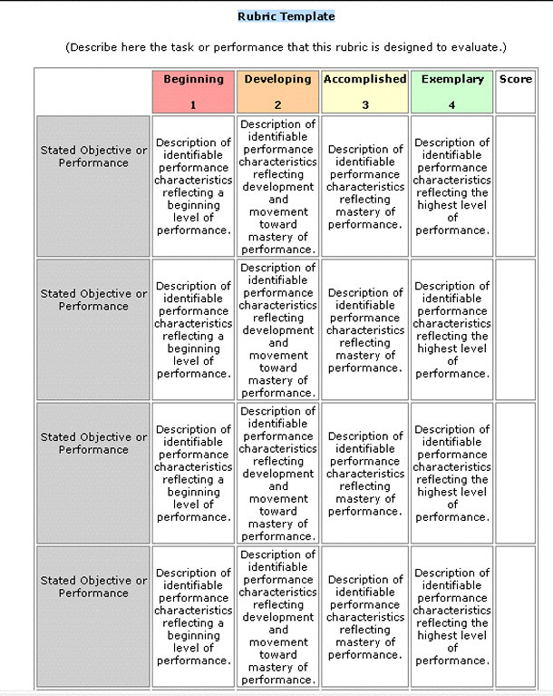 Assessing Progression in Creativity and Critical Thinking Skills by S    krobertson portfolio   Wikispaces leap critical thinking rubric