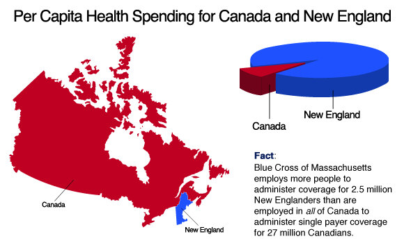 the main differences between the us and canadian health care systems Canada has one of the most expensive universal health-care systems in the developed world however, there is an imbalance between the value canadians receive these differences, coupled with evidence of how canada's health-care system underperforms, suggest the need for policy reform.