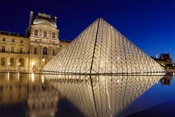 Top 10 best museums in the world for Top ten museums in the world